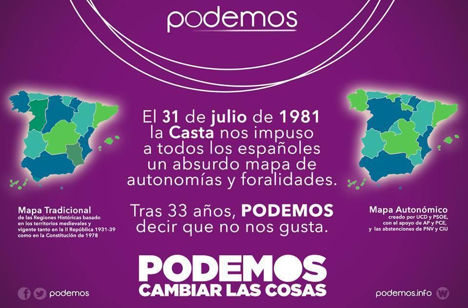 Propuesta Federalista Podemos
