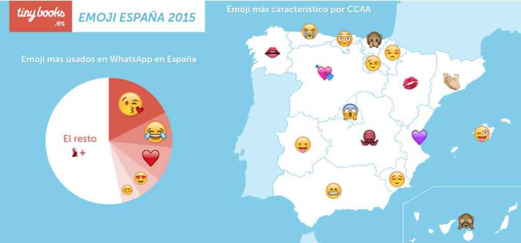Los emojis más utilizados en España son...