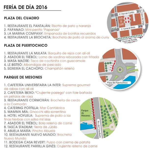 Feria de Día - Semana Grande de Santander
