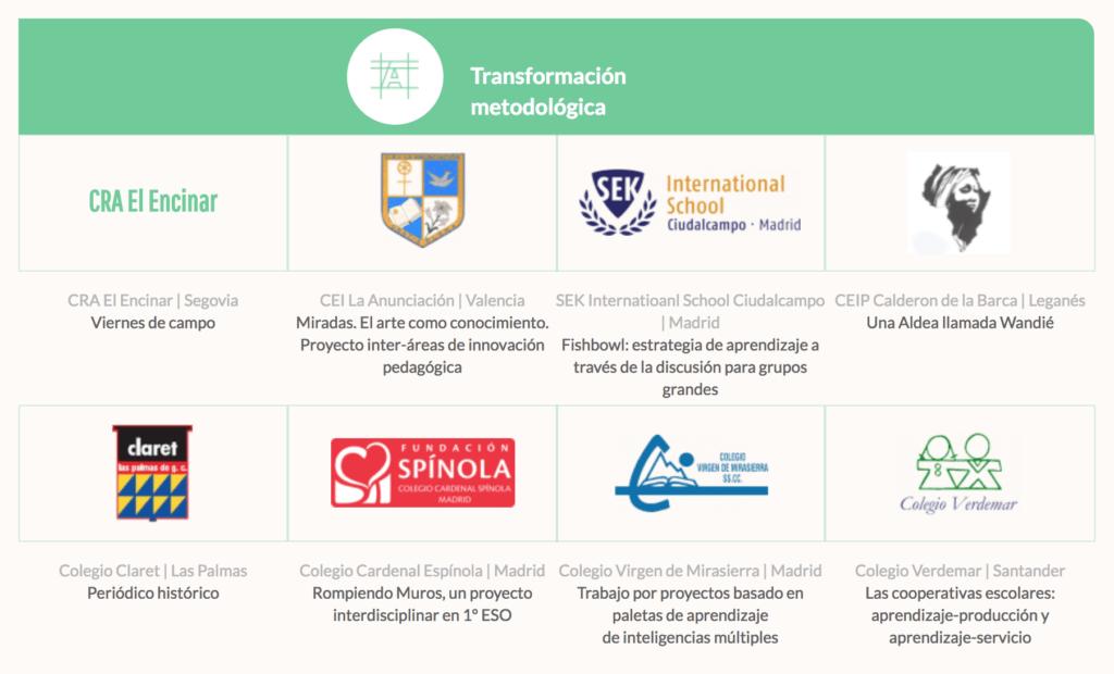 Finalistas categoría Transformación Metodológica de los Premios Innovación Educativa