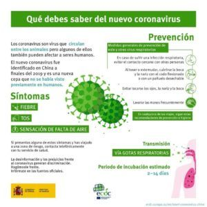 Qué debes saber del nuevo coronavirus