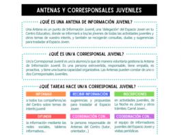 infografia_-_baja_antenas_juveniles.png